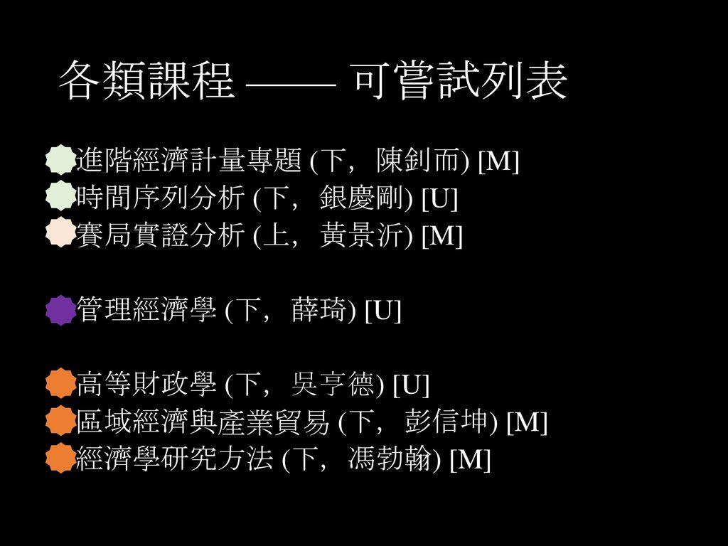 各類課程 —— 可嘗試列表 進階經濟計量專題 (下,陳釗而) [M] 時間序列分析 (下,銀慶剛) [U]